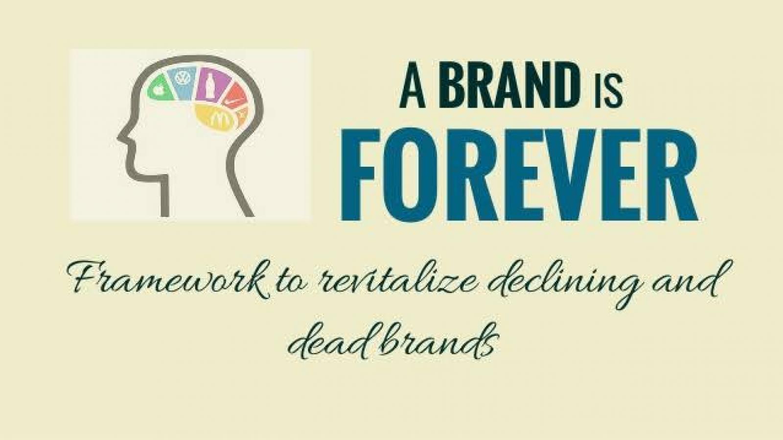 brand forever,jpg